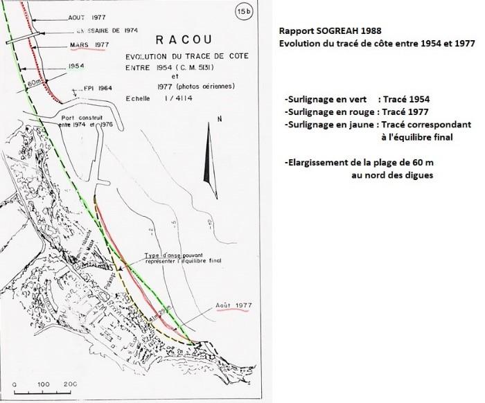 recul trait de cote sogreah 1988 - L'érosion du littoral au Racou