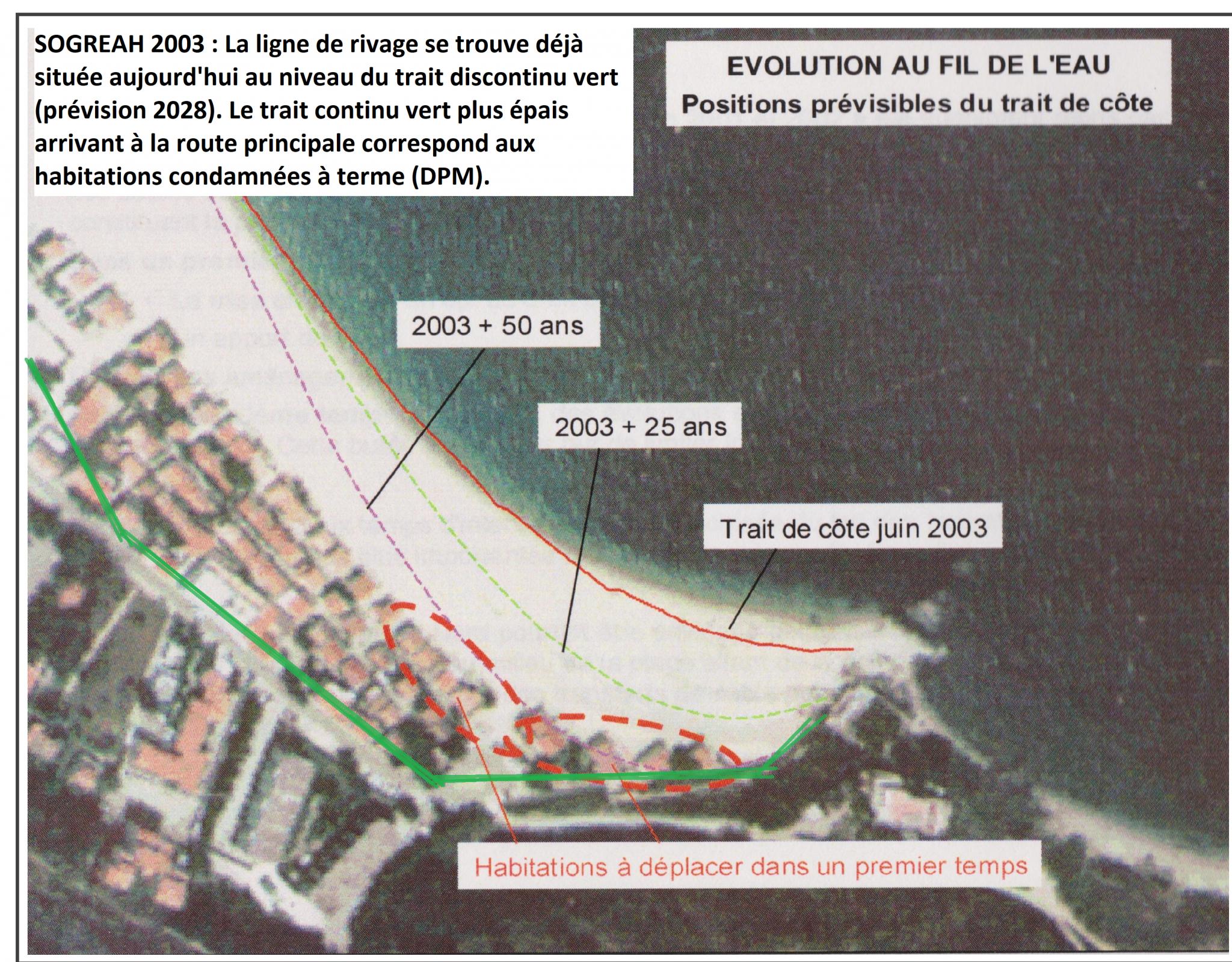 recul trait de cote sogreah 2003 2 - L'érosion du littoral au Racou
