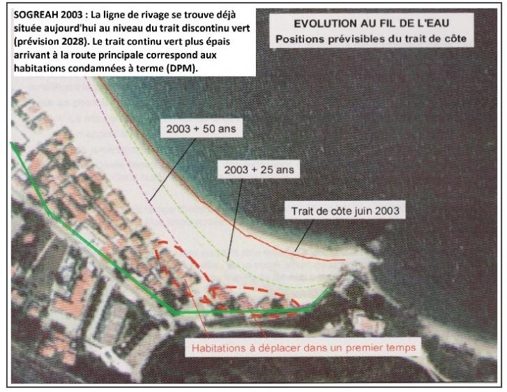 schema sogreah 2003 - Les conséquences juridiques de l'érosion